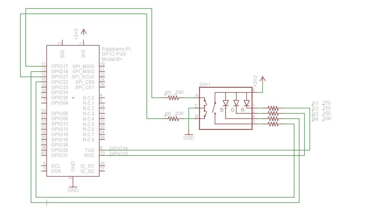 Raspberry Pi RGB Encoder Schematic