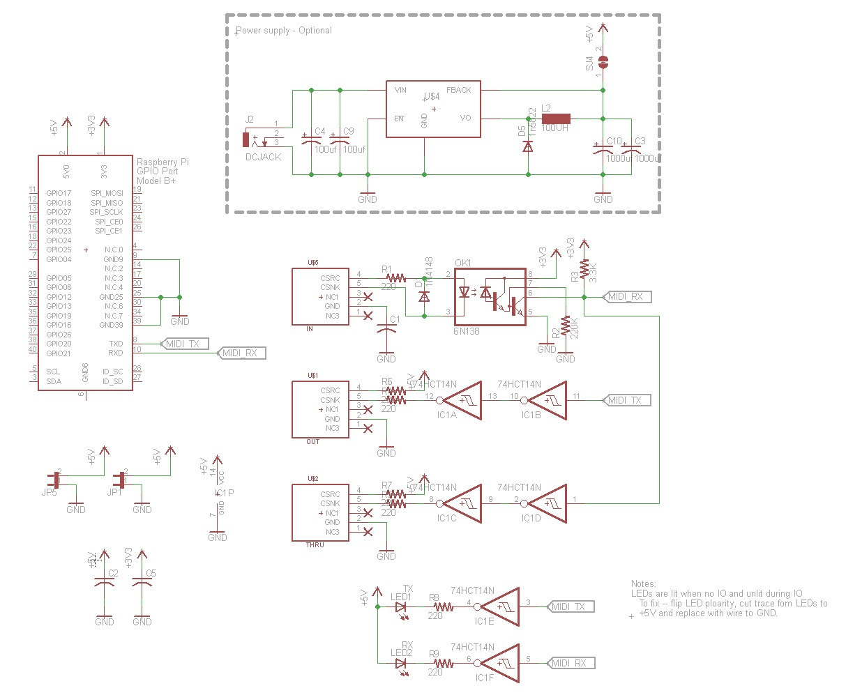 Raspberry Pi Midi Hat, Original Schematic