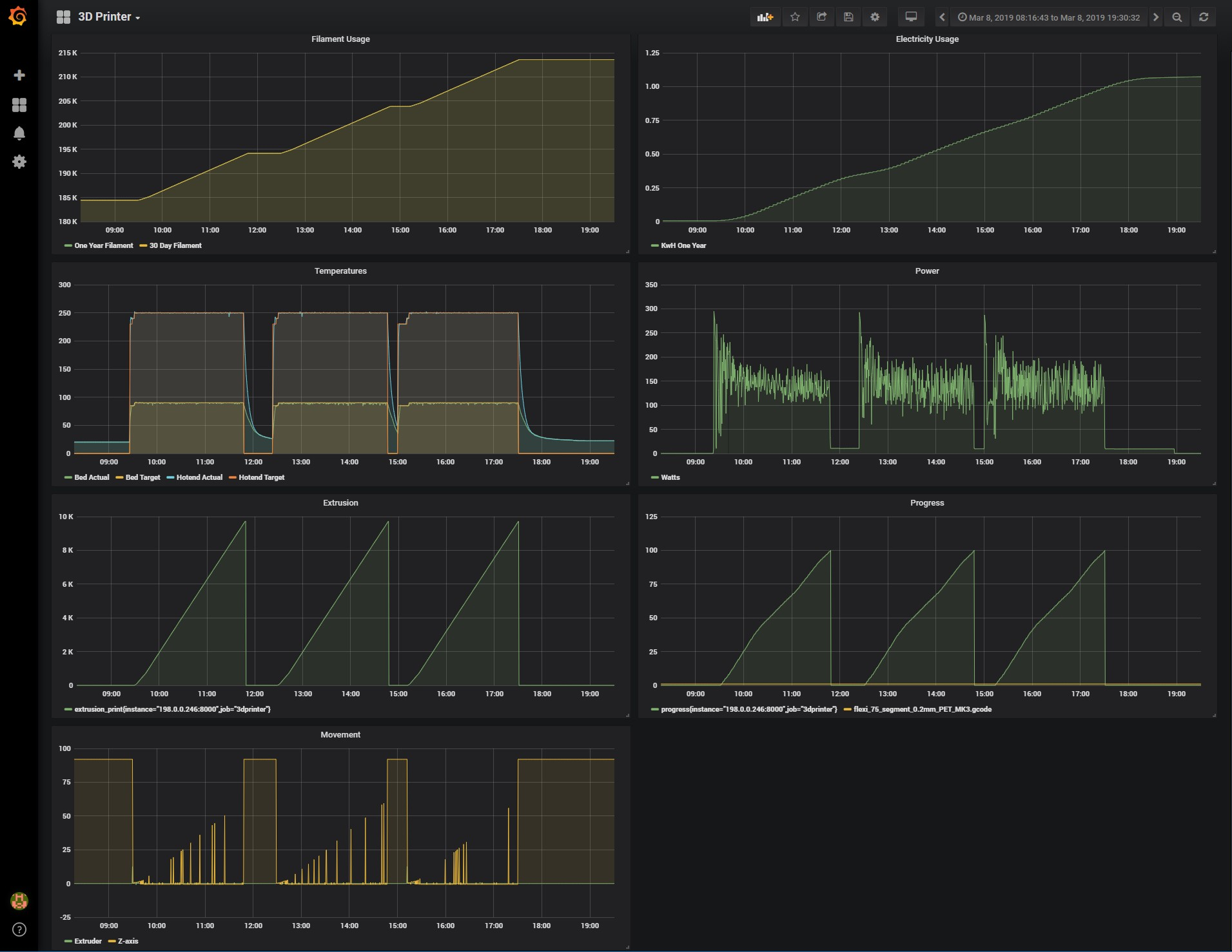 3D Printer OctoPrint Monitoring with Prometheus and Grafana - Dr